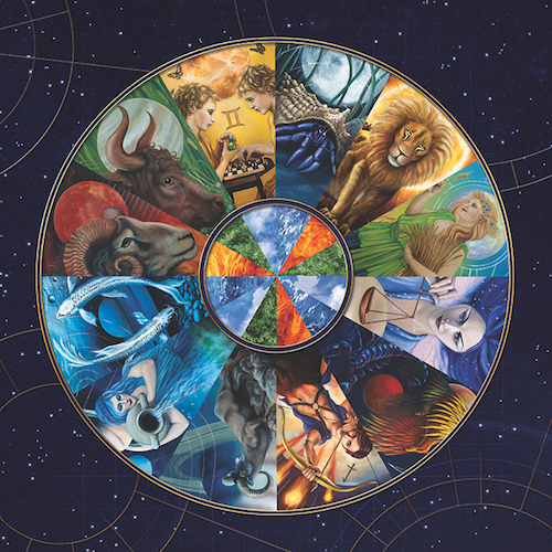 Zodiac Circle Star Planners Astrology